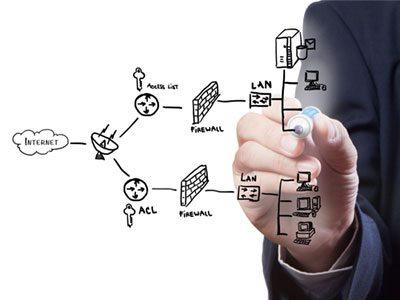 Network-Design-&-Implementation